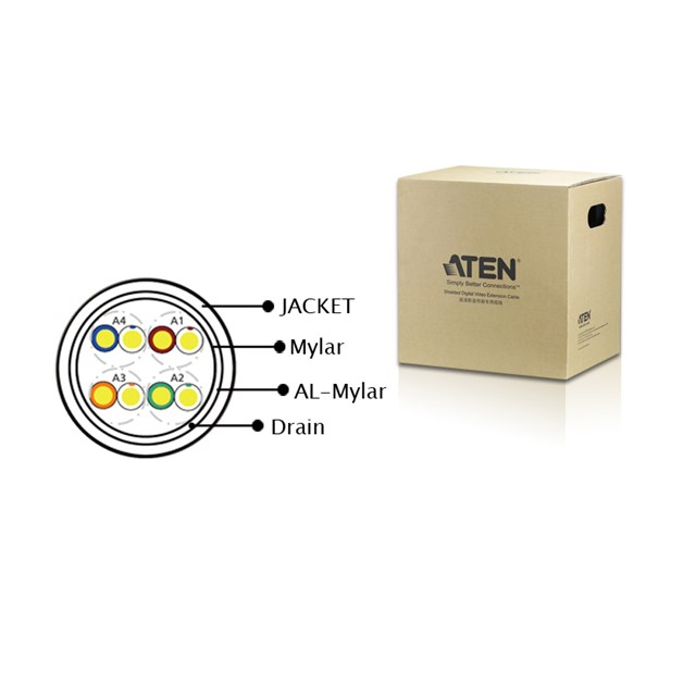 Aten Shielded Digital Video Extender
